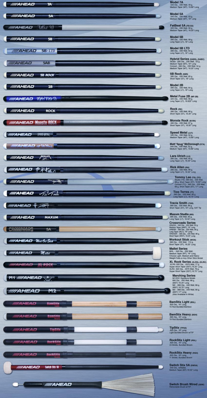 ahead drumsticks durable long lasting ahead drumsticks durable lu sg lu sgl jj1 ll ss s7a tommy. Black Bedroom Furniture Sets. Home Design Ideas