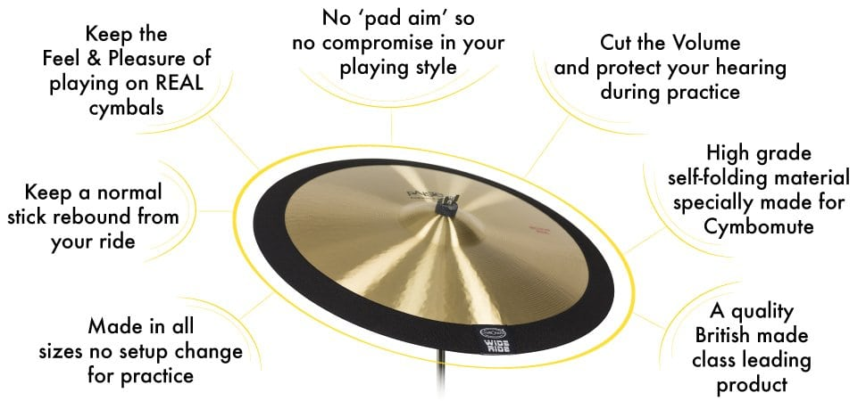 Cymbomute about